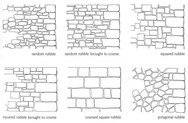 Rubble construction landscape architecture pinterest for Brick types and styles