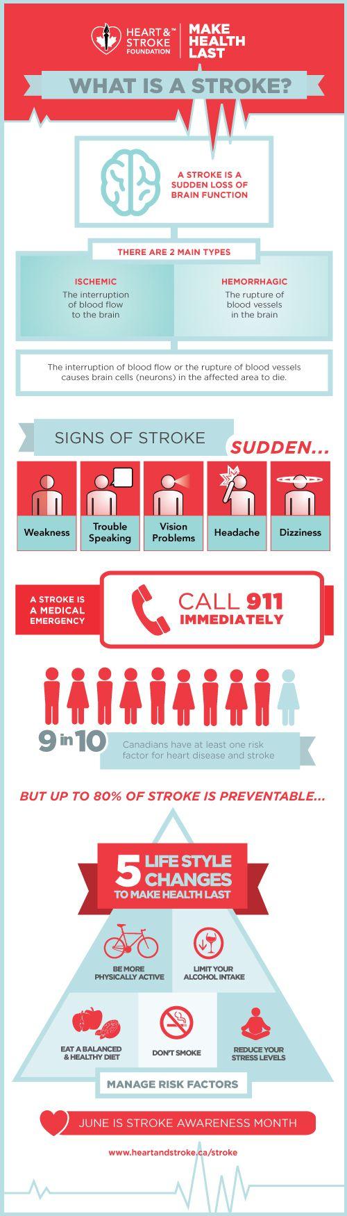 June is stroke awareness month #stroke
