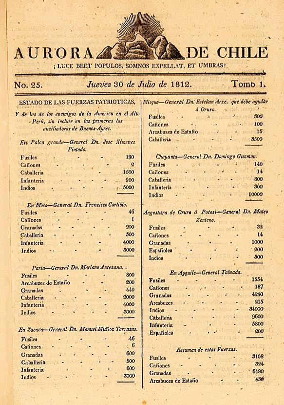 AURORA DE CHILE. 1812.