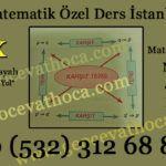 Matematik Özel Ders İstanbul öğretmeni, sizlere Matematik Geometri çalışma enerjisini, mutluluğun getireceği sağlığı bunun ışığı ile aydınlanıp uzayabilecek bir öğrencilik ömrünü, kendinize, çevredekilere pozitif bakmanın önemini ve bunu sağlamanın yolarını öğrenmenizi tavsiye ediyor. Matematik Geometri öğrenmek istediği halde öğrenemeyen, ataletin paslı dünyasında bir öğrencinin öğrencilik hayatında eksik olan üç şey vardır:  Hareket Heyecan Hırs
