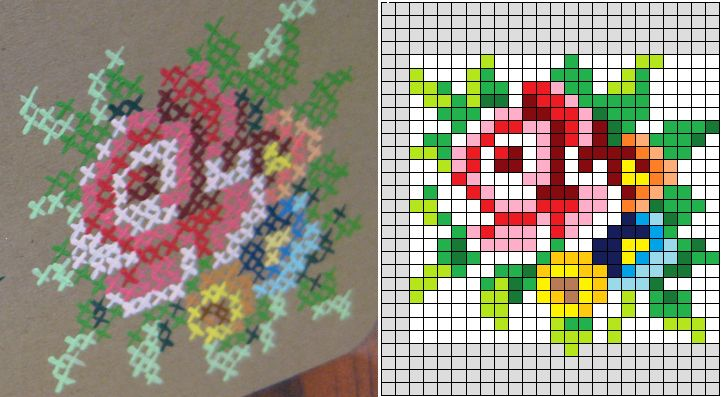 "Cross-Stitch Painting (in which I very nearly veer into the realm of ""granny-chic"") - Super cute cross stitch chart"