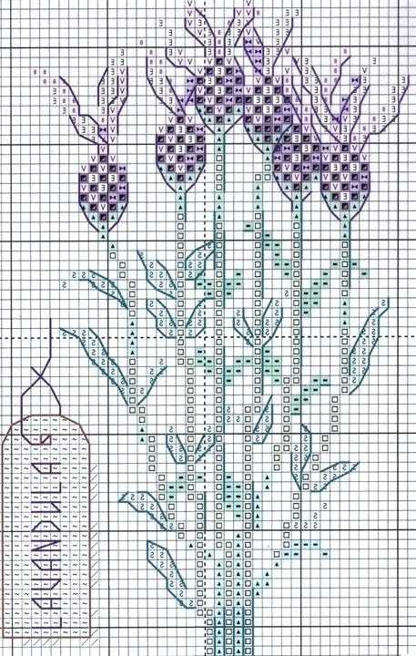 free cross stitch lavender chart... no color chart available, just use the pattern chart as your color guide.. or choose your own colors...