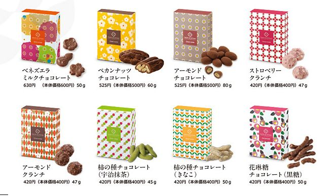 http://kawacolle.jp/2014/01/valentine2014-chocolate02/