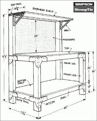 DIY Workbench Plans | Workbench Plans Diy How To Making Woodwork PDF Download