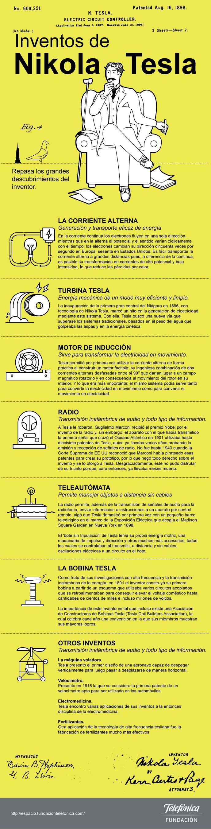 Inventos de Tesla. Espacio Fundación Telefónica.