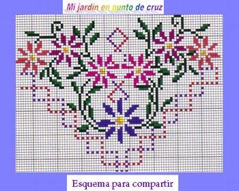 Resultado de imagen para dibujos para servilletas en tela cuadrille