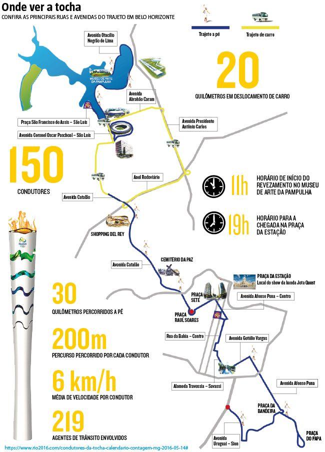 BH terá a rotina do sábado alterada com o revezamento da Tocha Olímpica. Confira as principais ruas e avendias do trajeto de Belo Horizonte (13/05/2016) #Tocha #Olimpíadas #Rio2016 #JogosOlímpicos #BeloHorizonte #Infográfico #Infografia #HojeEmDia