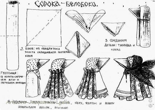 КАРЛУША или Праздник Сороки - по мотивам традиционной народной куклы.