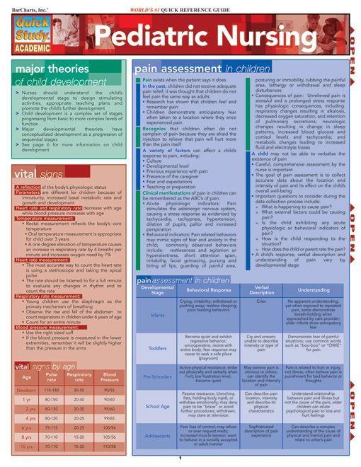 Pediatric Nursing. #Psychological #Disorders #hawaiirehab www.hawaiiislandrecovery.com