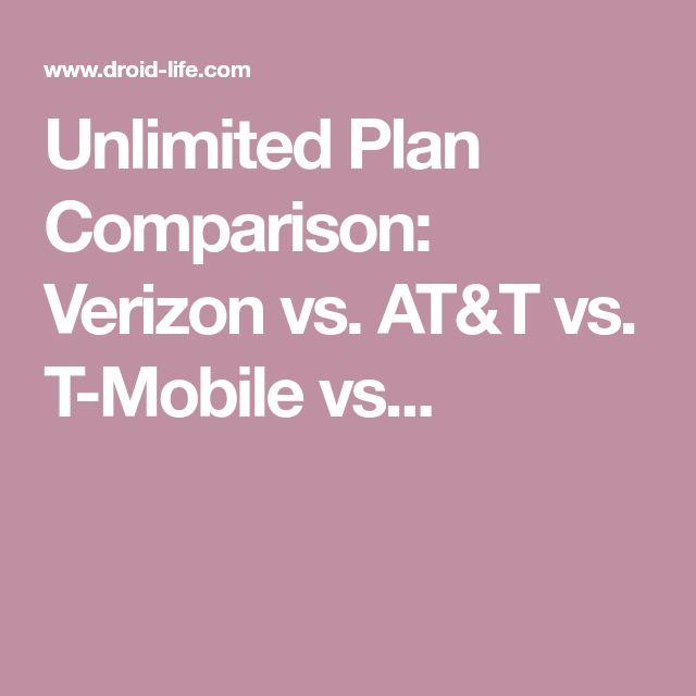 Unlimited Plan Comparison: Verizon vs. AT&T vs. T-Mobile vs...