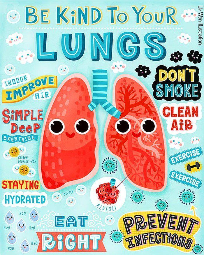 poster kesehatan organ pernapasan