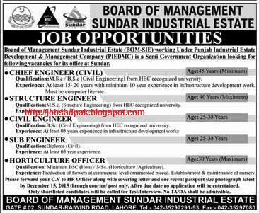 Daily Job advertisement in newspapers: Job Opportunities in Sundar ...
