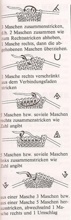 Stricken allgemein » Zeichenerklärung fürs Stricken