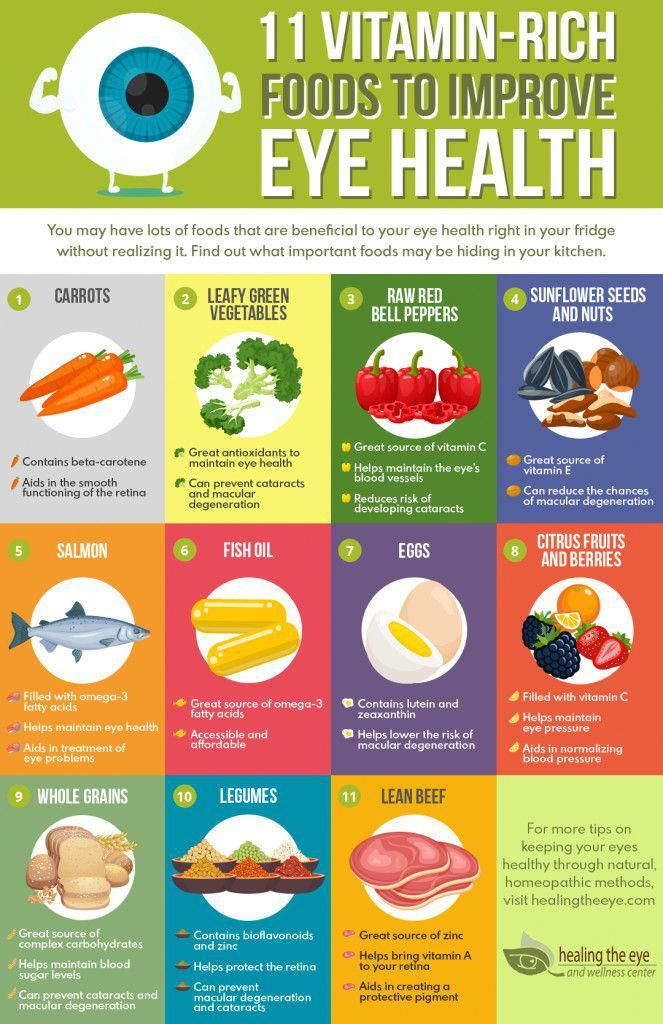 What Are Nourishing Foods For Eye Health These Are The Essential Foods That Can Help