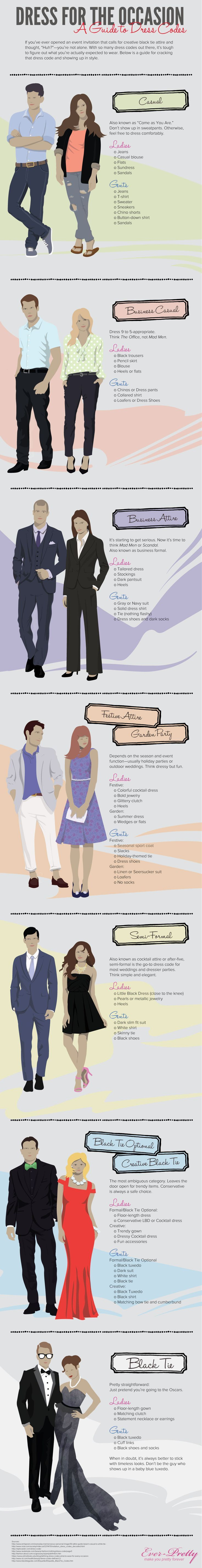 """Dress for the Occasion- A Guide to Dress Codes <a class=""""pintag"""" href=""""/explore/infographic/"""" title=""""#infographic explore Pinterest"""">#infographic</a>"""