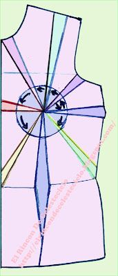 El Rincon De Celestecielo: Traslados de la pinza lateral o de costado