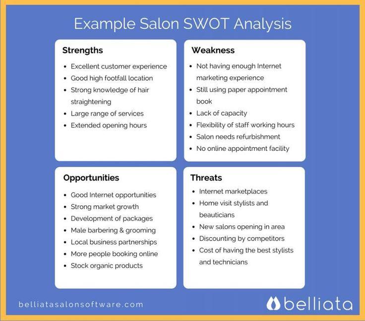 SWOT Analysis PowerPoint Template 2 Swot analysis