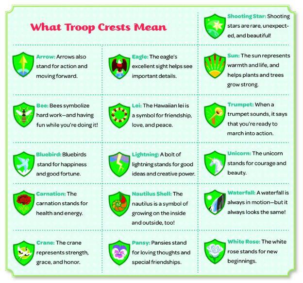 What troop crests mean | Girl Scout Leader | Pinterest | Pdf ...