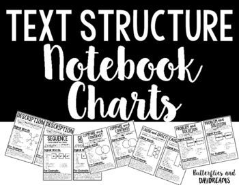 """FREE 3-5 Reading Notebook Anchor Charts help provide students with a visual example and their own anchor chart at their fingertips to help aid in understanding Text Structure.  These charts go perfect with the full size """"posters"""" for your classroom that you can find  here>>>> Text Structure Anchor Charts These charts print 2 on a page so that they can be included inside a Reader's Notebook."""