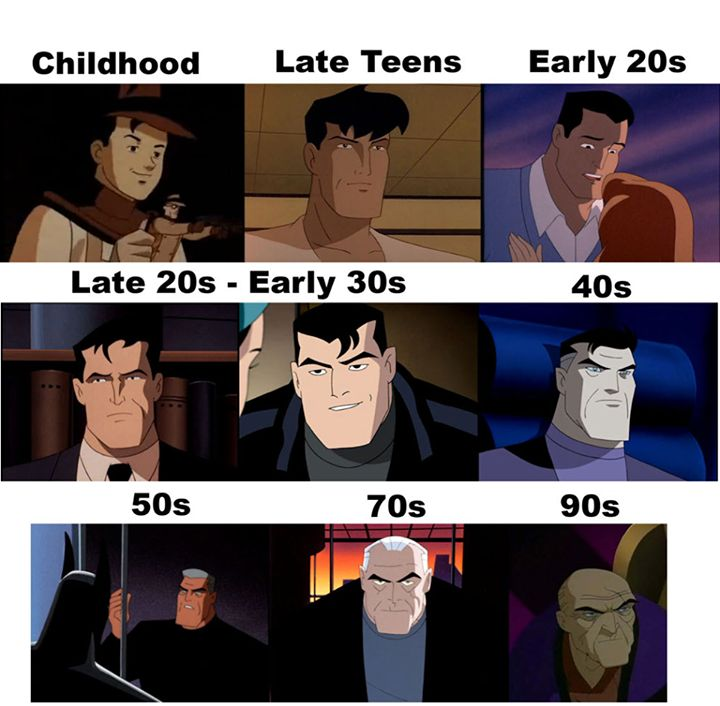 A Bruce Wayne timeline. (Batman; yesterday, today, and Beyond)
