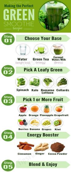 How to make a powerful, green smoothie recipe to give you a natural energy boost and to detoxify your system. Choose your ingredients and follow the simple guide above...