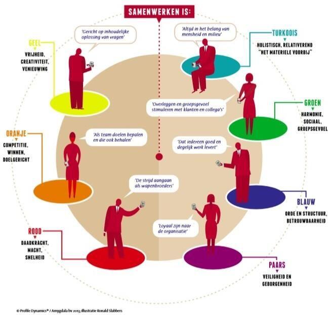 Samenwerken met je collega's lastig? Misschien verstaan zij iets heel anders onder samenwerken dan jij. pic.twitter.com/XSkxVDGihe