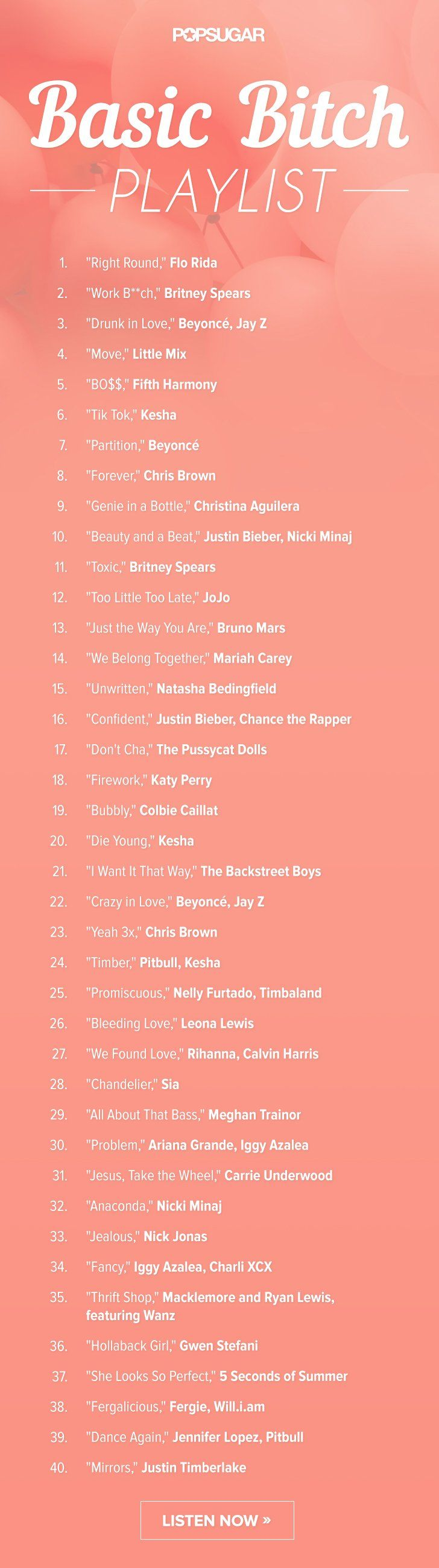 Pin for Later: If You're a Basic B*tch, You Will Love This Playlist