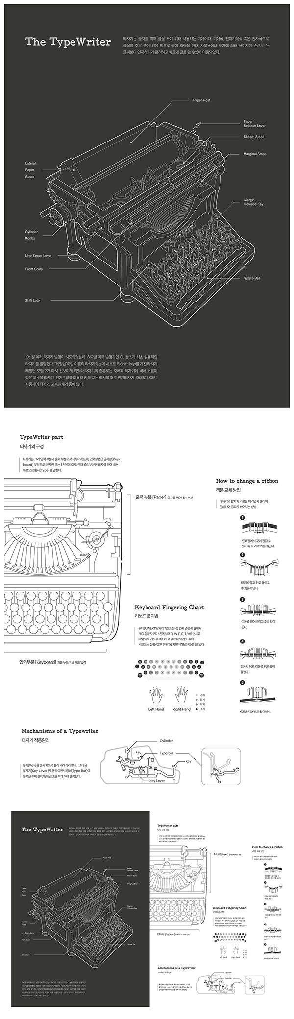 Ha Neul bit │ Information Design 2015│ Major in Digital Media Design │#hicoda │hicoda.hongik.ac.kr