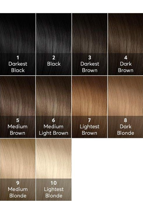 Hair Color Levels Chart In 2019