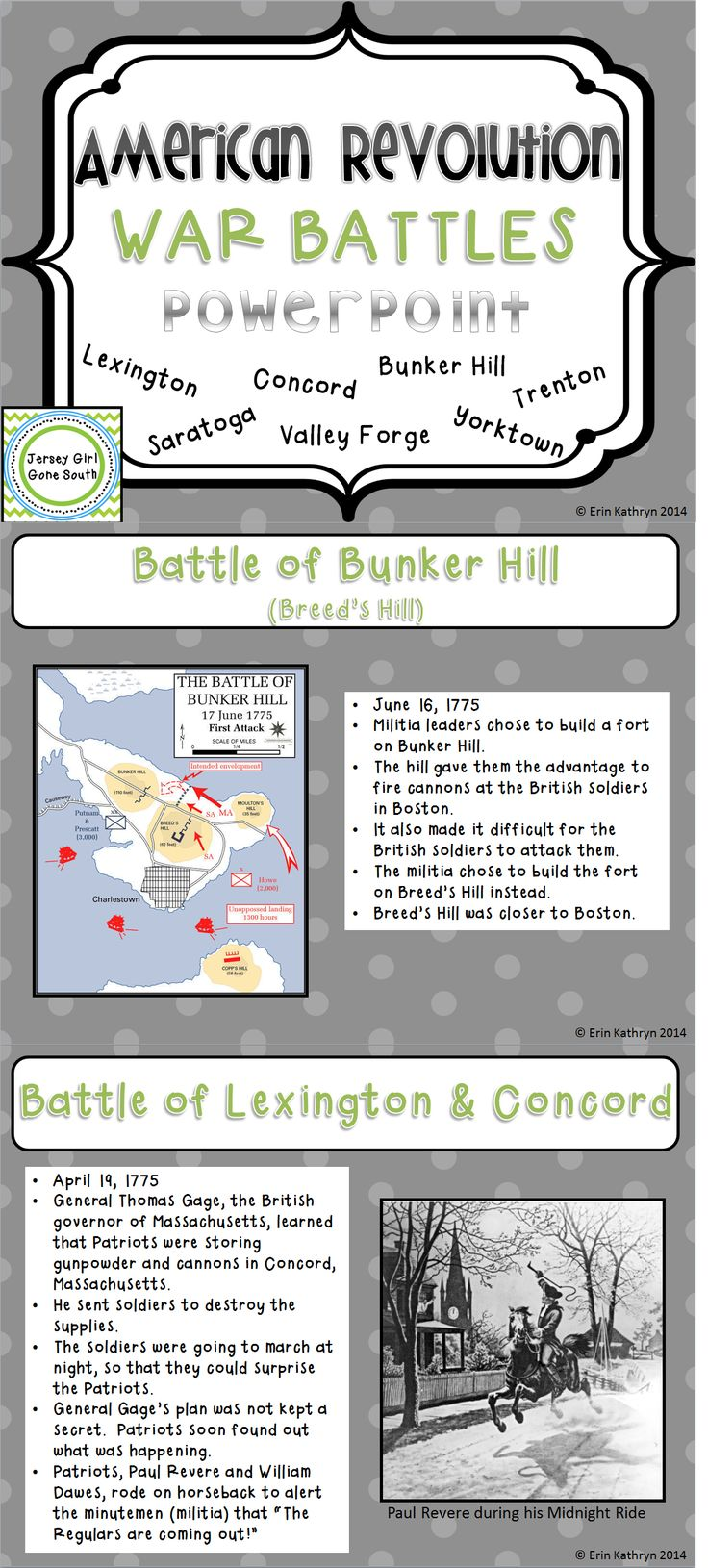 This mini bundle includes a PowerPoint, corresponding notes sheets, and foldable for the major battles fought in the American Revolution.   Battles Included: - Battle of Lexington and Concord - Battle of Bunker Hill - Battle of Trenton - Battle of Saratoga - Valley Forge - Battle of Yorktown