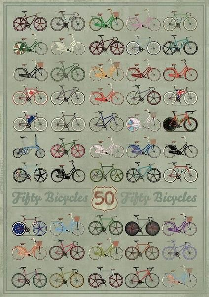 madaboutbike:  thanks to Spock_Messiah  I think theres more on there WITH aerospokes than there are WITHOUT them.  smh.