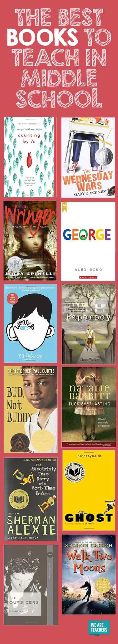 The books we read as middle schoolers change the course of our identity.