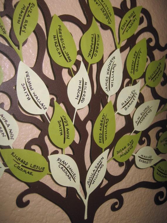Ancestry Family Tree Kit Vinyl by jessicacromar on Etsy, $8.00