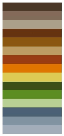 Las 25 mejores ideas sobre ba o en color tierra en - Colores tierra para interiores ...