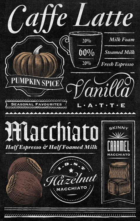 i enjoy the fonts used in this design. i like how old and classic they are and i feel they fit nicely with this coffee design.