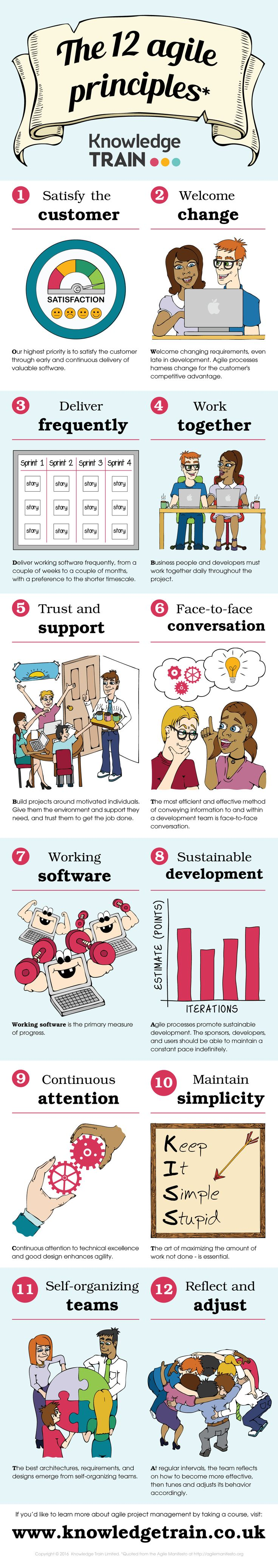 Download the 12 agile principles infographic and FREE poster for your office! #agile #project #management #principles