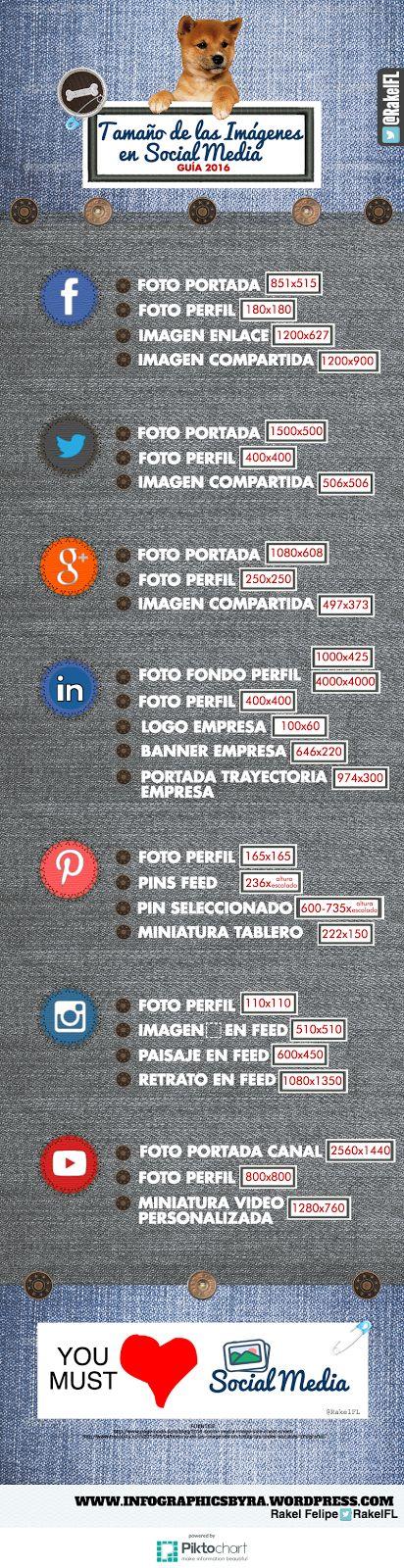 Tamaño de las imágenes en Social Media #Infografía