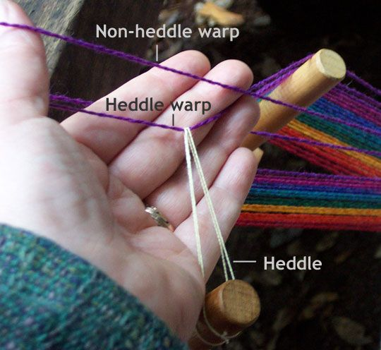 Good instructions for beginning inkle weaving More