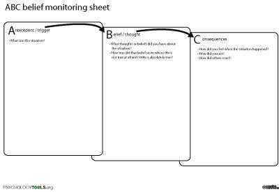 abc belief monitoring psychology pinterest worksheets. Black Bedroom Furniture Sets. Home Design Ideas