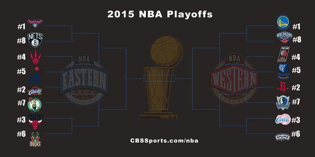 2015 NBA Playoffs: Series schedules, tip times, TV info and playoff bracket