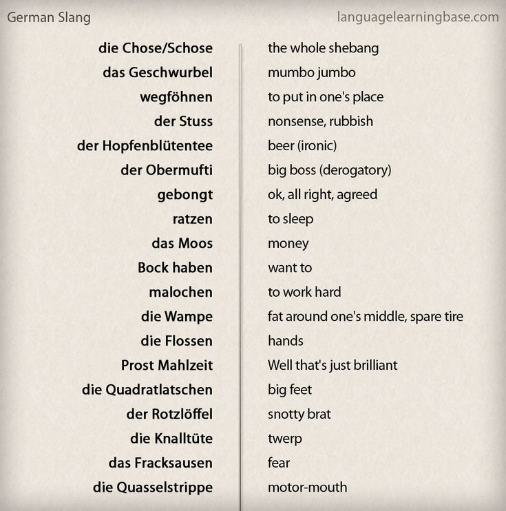 German Slang. Yes, it's like a language of its own.