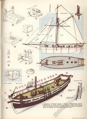340 best images about Ship Plans on Pinterest | Uss north carolina, Sailing ships and Viking ship