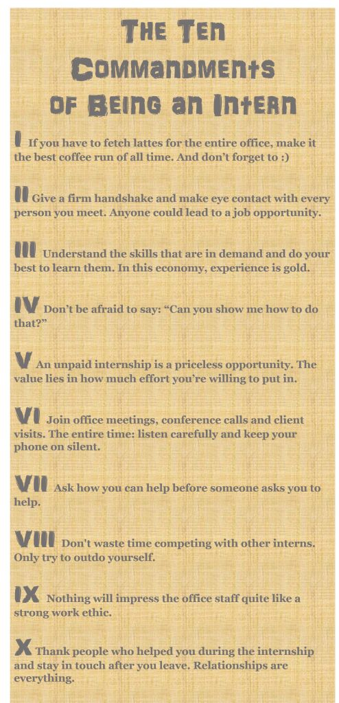 Please read!!! Very Helpful for your internship! :)  The 10 Commandments of Being an Intern - News To Live By