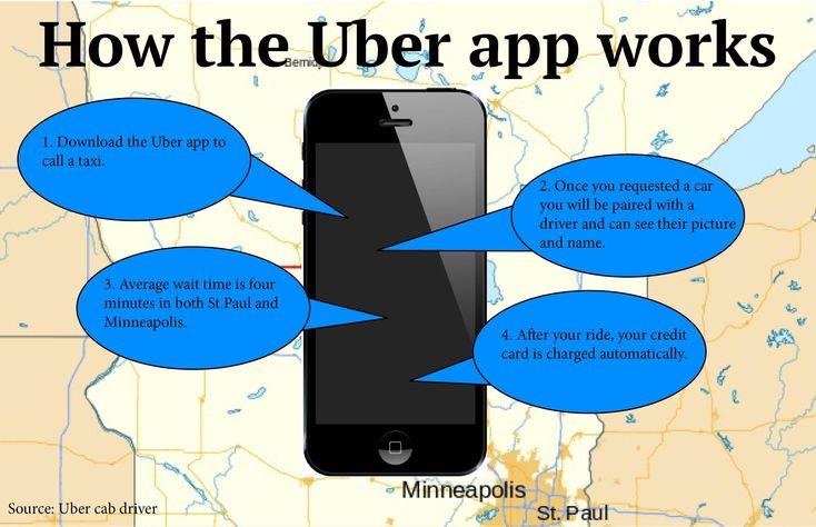 uber daily news