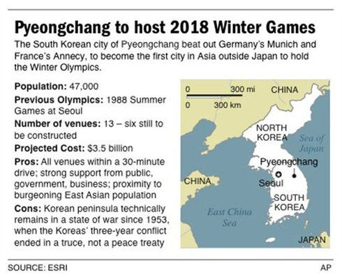 2018Winter Olympics | ... , South Korea, site of the 2018 Winter Olympics; includes city glance