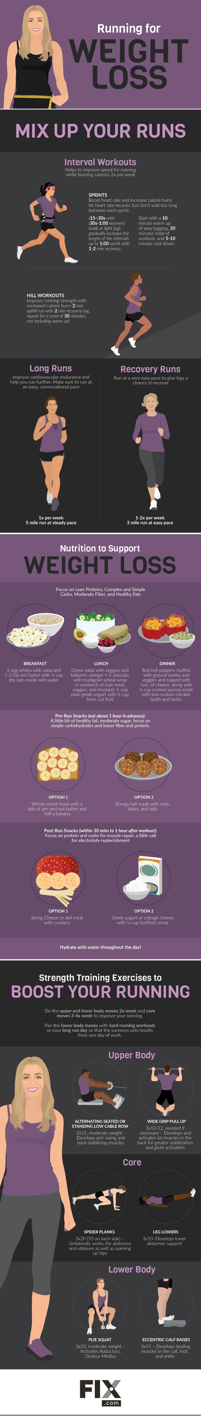 Diet pills ruin your metabolism photo 3