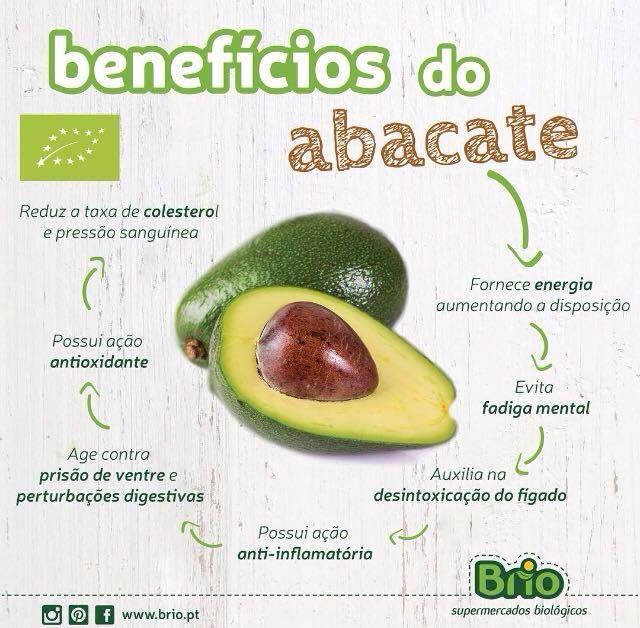 Brio, Supermercados Biológicos - Beneficios do Abacate