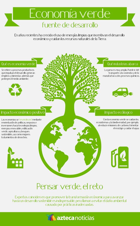 Infografía - Economía verde
