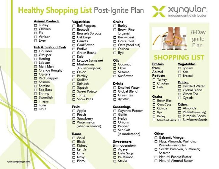 HD wallpapers printable meal plan with grocery list Page 2