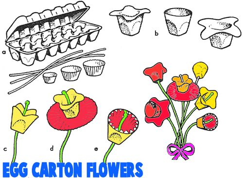 EGG CARTON CRAFTS FOR KIDS : Ideas for Arts & Crafts Projects & Activities Using Egg Cartons with Your Children, Preschoolers, Toddlers, & Teens